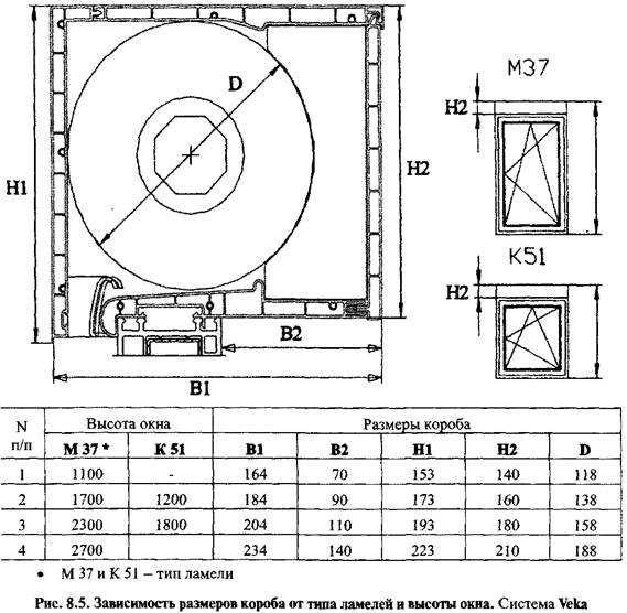 Додаткові функціональні можливості віконних систем
