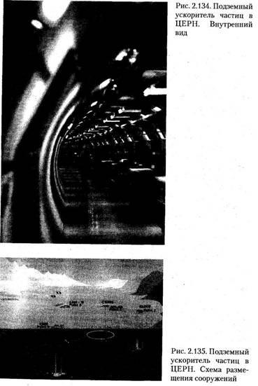 Інші підходи до використання підземного простору