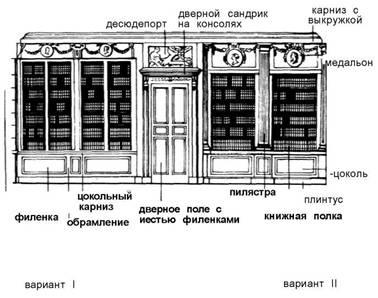 Двері. Класицизм
