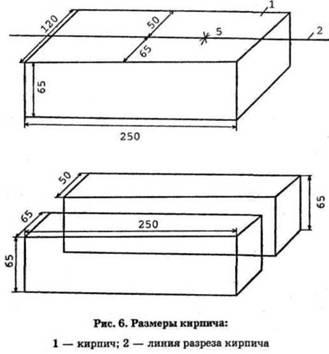 Фізичні та теплотехнічні властивості цегли