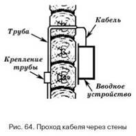 Інженерні комунікації