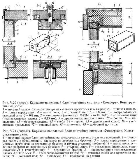 Каркасно-панельні малоповерхові будівлі