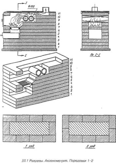 Цегляна піч КПЧП з чавунною плитою і двома трубами-калориферами