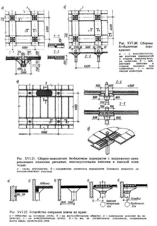 Конструктивні системи перекриттів