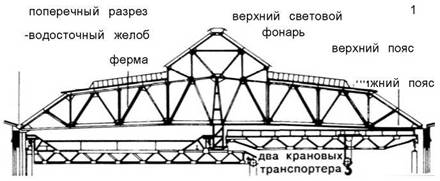 Дахи. XX _ століття