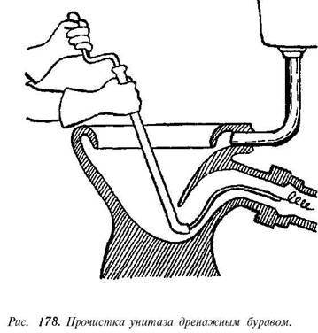 Дрібний ремонт сантехніки