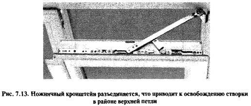 Похило-поворотна фурнітура для вікон з пвх