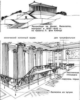 Зовнішні сходи і тераси._ Класицизм