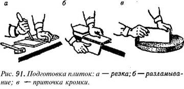 Обробка плиток