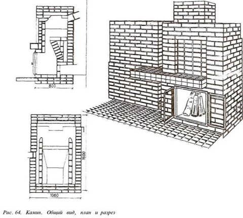 Опалювальні прилади, місця розташування печей і димових труб
