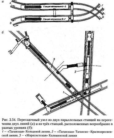 Пересадочні вузли з роздільними станціями на кожній лінії.