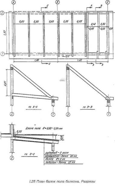 План балок підлоги балкона. Розрізи