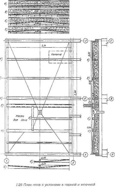 План підлоги з ухилами в парній і мийної