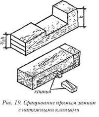Підготовка колод до споруди лазні