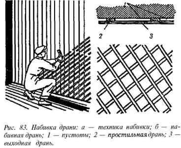 Підготовка поверхонь