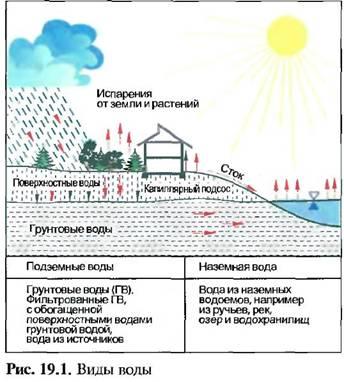 Підземне будівництво