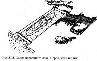 Підземні споруди в промисловості