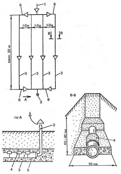 Поля підземної фільтрації