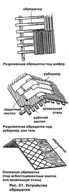 Стелі, дах, крокви, решетування