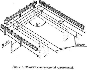 Проведення будівельно-монтажних робіт
