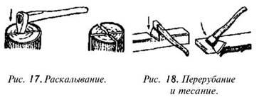 Робочі операції при обробці деревини