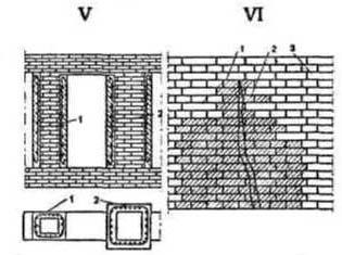 Ремонт стін. Ремонт цегляних стін