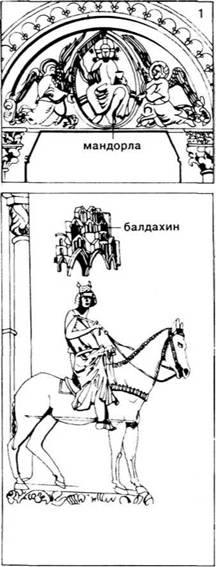 Скульптура в архітектурі. Романський період