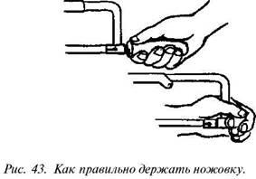 Слюсарні операції