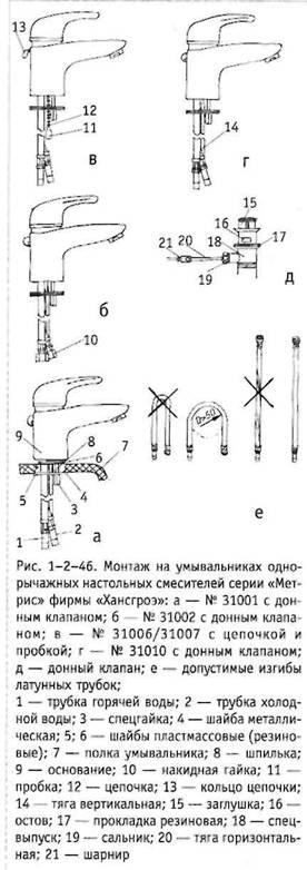 Змішувачі настільні (набортних) для умивальника, серії метріс