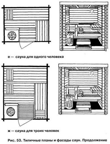 Сучасна фінська сауна