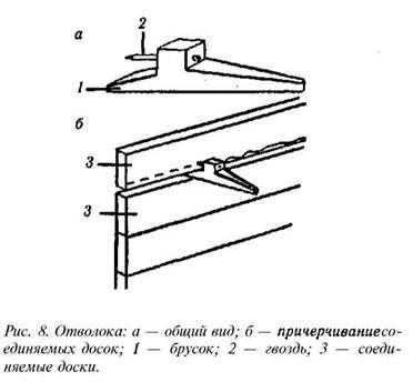 Засоби з'єднання дерев'яних виробів