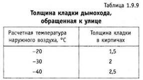 СТАЛЕВИЙ КОТЕЛ (термогенератор УЮТ)