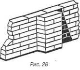 Будівництво цокольного поверху хозблока