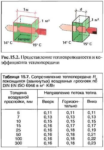 Теплозахист