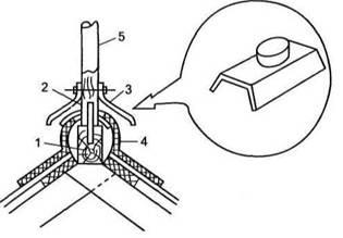 Установка антен на шиферних дахах