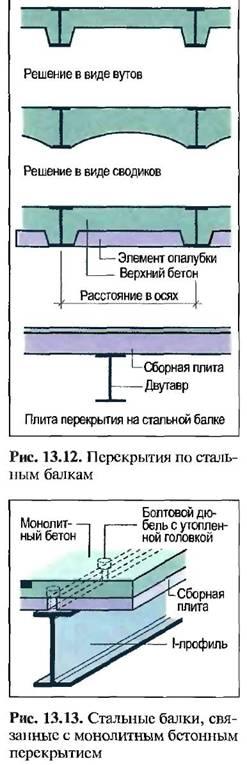 Пристрій колон і ригелів