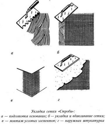 Пристрій сітчасто-армованих каркасів