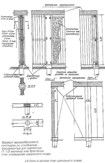 Вузли й деталі стін цокольного поверху