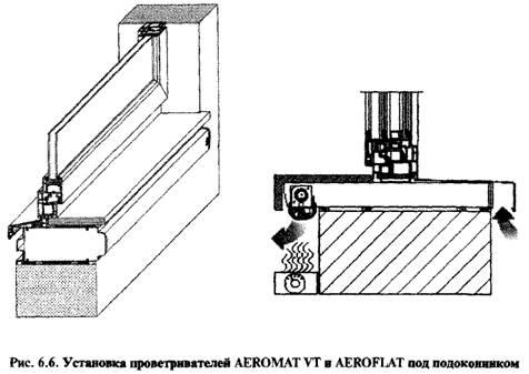 Вентиляційні пристрої. Застосовувані з віконними конструкціями