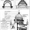 Куполи. XIX століття