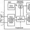 Приймально-контрольні прилади охоронно-пожежної сигналізації