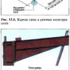 Рамні конструкції
