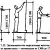 Розмірний ряд для систем фурнітури