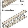 Склеєні конструкції із брусів