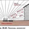 Захист від шуму на дорогах