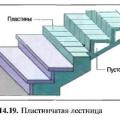 Устройство сходів