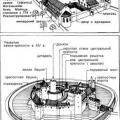 Архітектурні споруди. Романський період, готіка