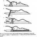 Аварійні ситуації при будівництві та експлуатації підземних споруд. Частина 1