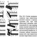 Аварійні ситуації при будівництві та експлуатації підземних споруд. Частина 2