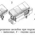 Деталі дахів